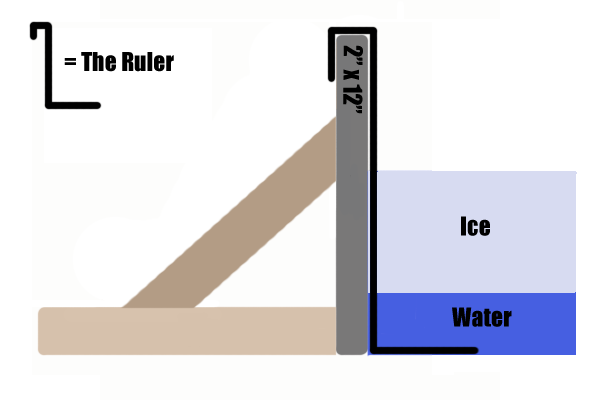 Build Your Own Backyard Rink Ice Thickness Ruler